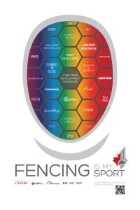 http://www.fencing.ca/LTAD